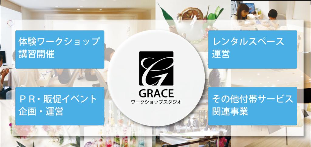 グレイスの事業領域